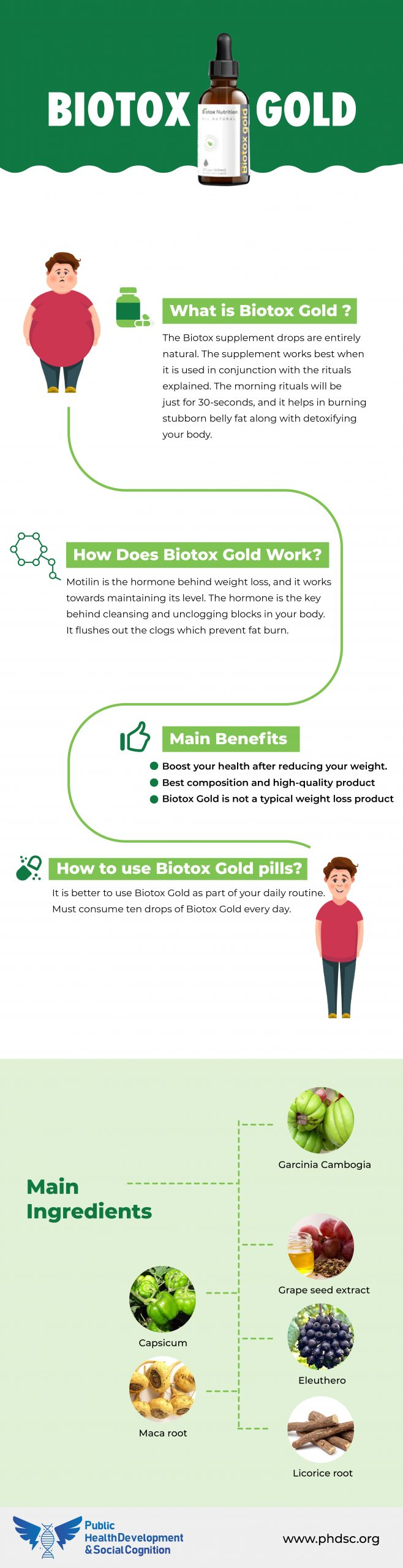 Biotox Gold review Infrographics
